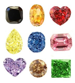 colored-diamond-chart
