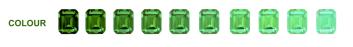 emeraldcolor chart